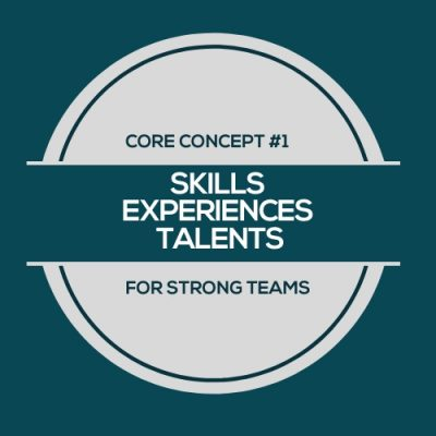 image that says Core Concept #1 for Stronger Teams. Skills Experiences Talents