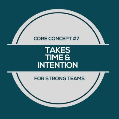 How to develop your strengths at work through time & intention. Implementing StrengthsFinder for strong teams.