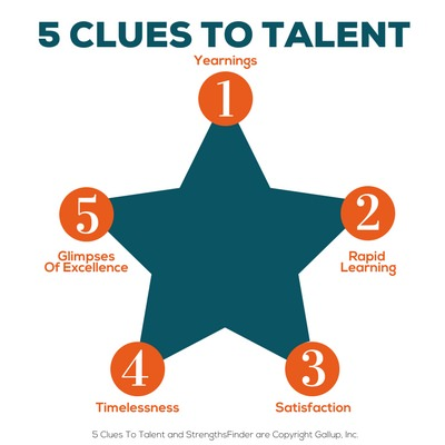 5-clues-to-talent