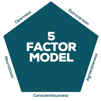 5 Factor Model