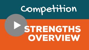 Clifton Strengths Competition Video