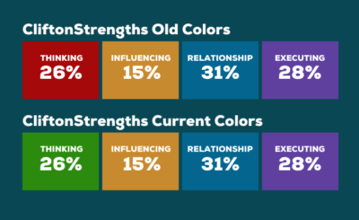 strengthsfinder color change showing the 2020 ADA compliance changes