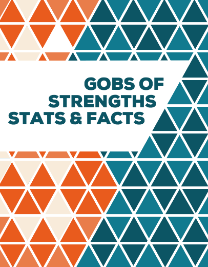 Gobs of facts, stats, and proof points on StrengthsFinder and employee engagement ROI